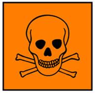 Simbol Beracun